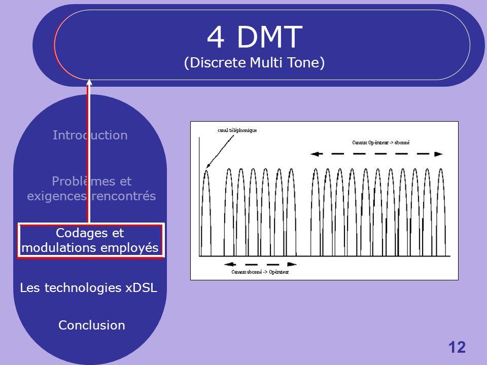 12 Introduction Problèmes et exigences rencontrés Codages et modulations employés Les technologies xDSL Conclusion 4 DMT (Discrete Multi Tone)