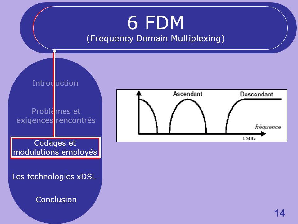 14 Introduction Problèmes et exigences rencontrés Codages et modulations employés Les technologies xDSL Conclusion 6 FDM (Frequency Domain Multiplexing)