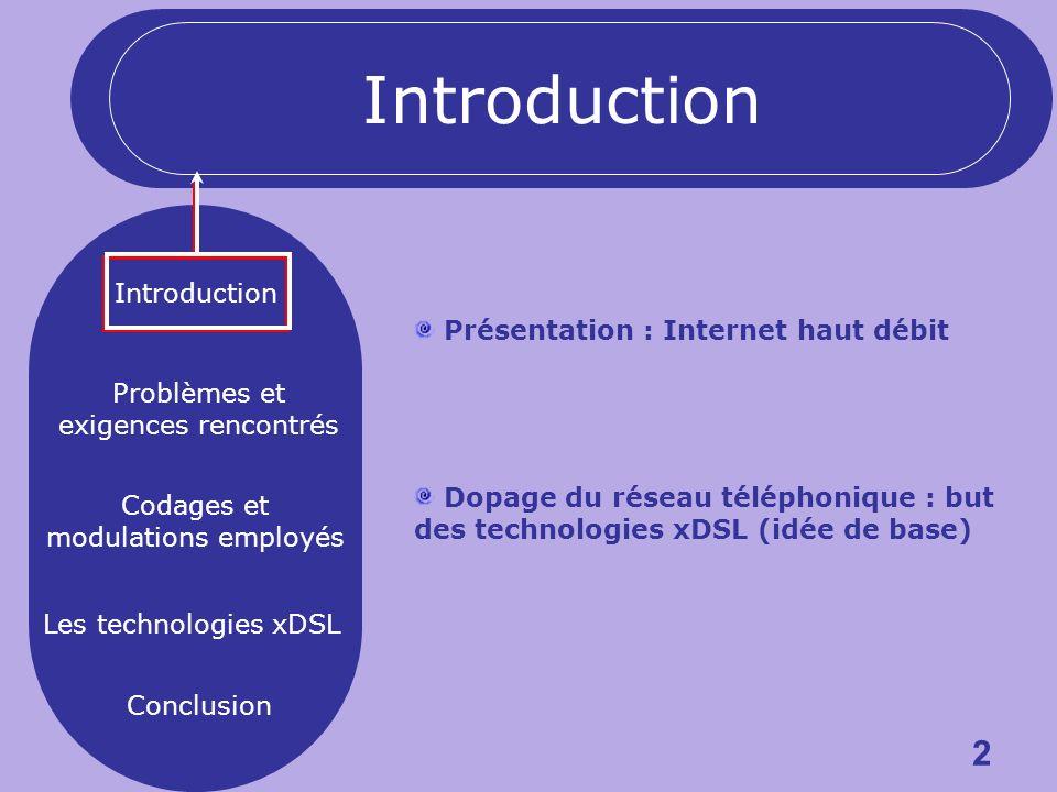2 Introduction Problèmes et exigences rencontrés Codages et modulations employés Les technologies xDSL Conclusion Présentation : Internet haut débit Dopage du réseau téléphonique : but des technologies xDSL (idée de base) Introduction