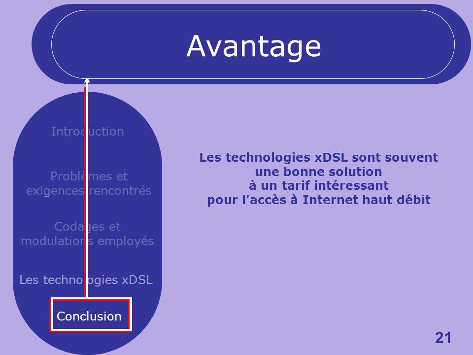 21 Introduction Problèmes et exigences rencontrés Codages et modulations employés Les technologies xDSL Conclusion Les technologies xDSL sont souvent une bonne solution à un tarif intéressant pour laccès à Internet haut débit Avantage