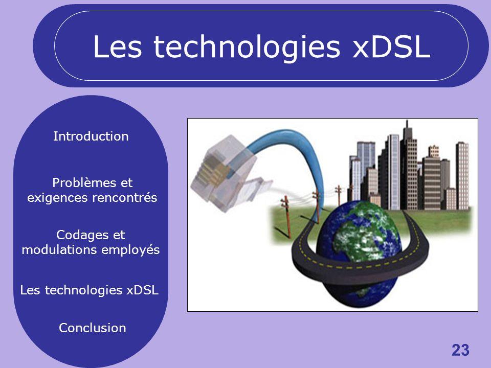 23 Introduction Problèmes et exigences rencontrés Codages et modulations employés Les technologies xDSL Conclusion Les technologies xDSL