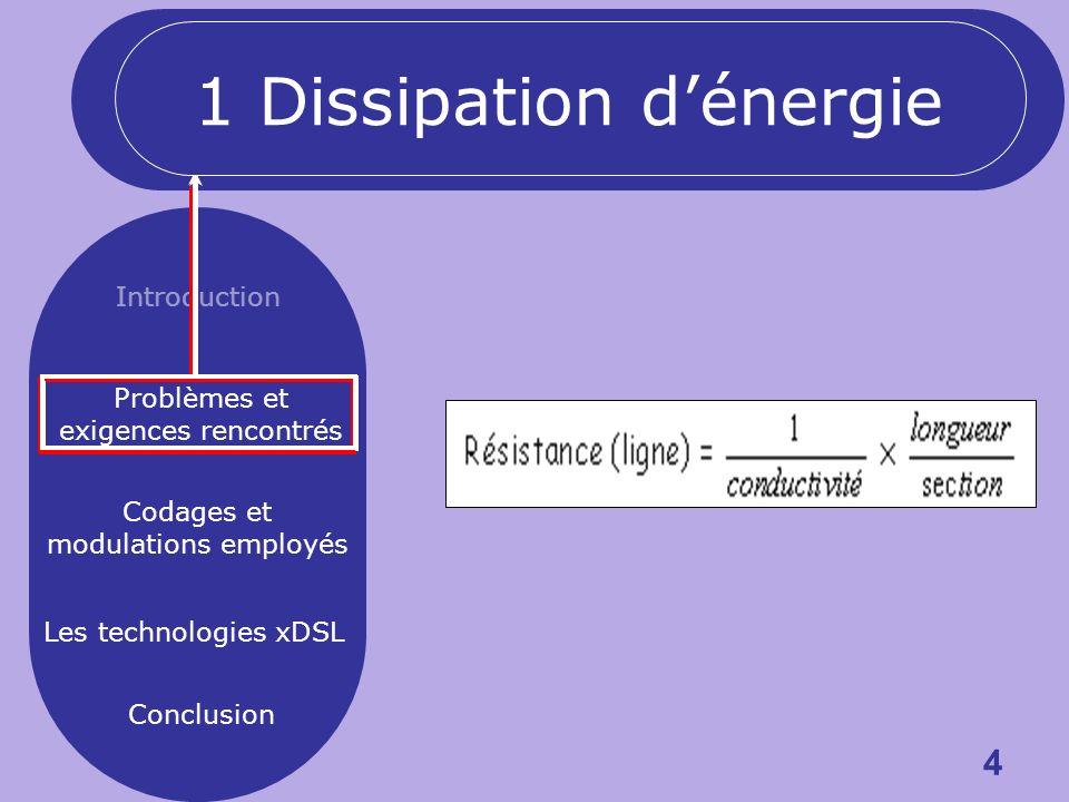 4 Introduction Problèmes et exigences rencontrés Codages et modulations employés Les technologies xDSL Conclusion 1 Dissipation dénergie