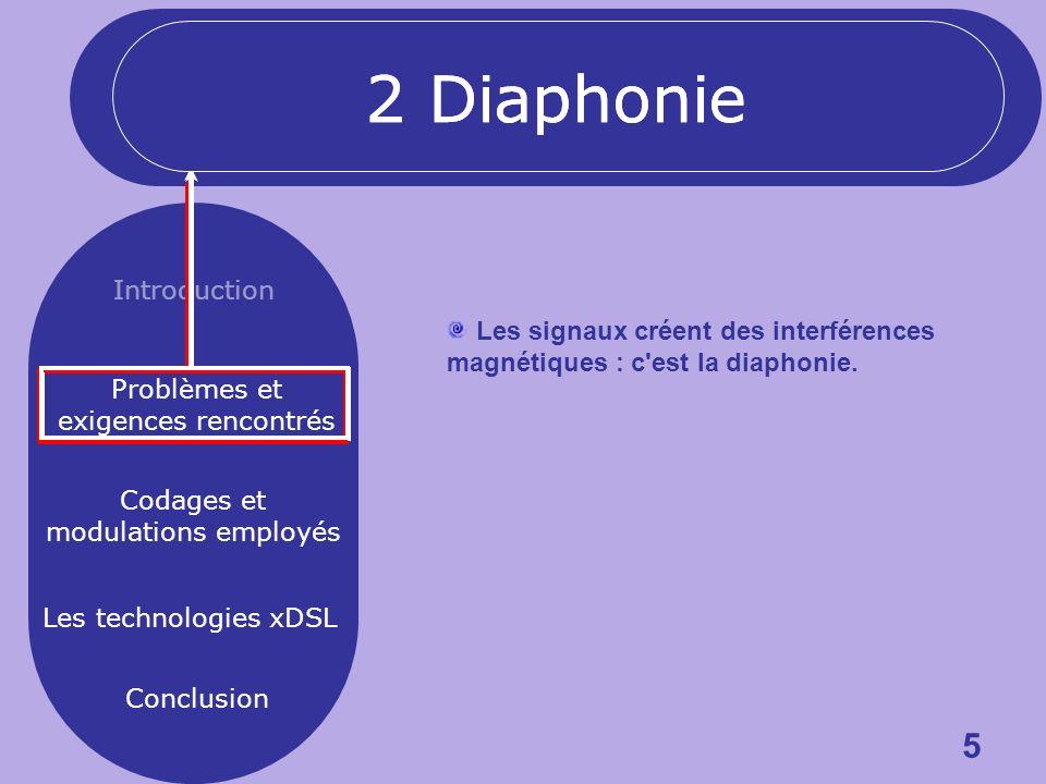 5 Introduction Problèmes et exigences rencontrés Codages et modulations employés Les technologies xDSL Conclusion Les signaux créent des interférences magnétiques : c est la diaphonie.