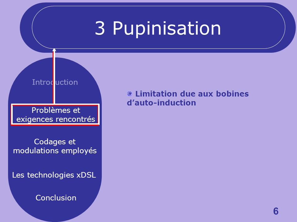 6 Introduction Problèmes et exigences rencontrés Codages et modulations employés Les technologies xDSL Conclusion Limitation due aux bobines dauto-induction 3 Pupinisation