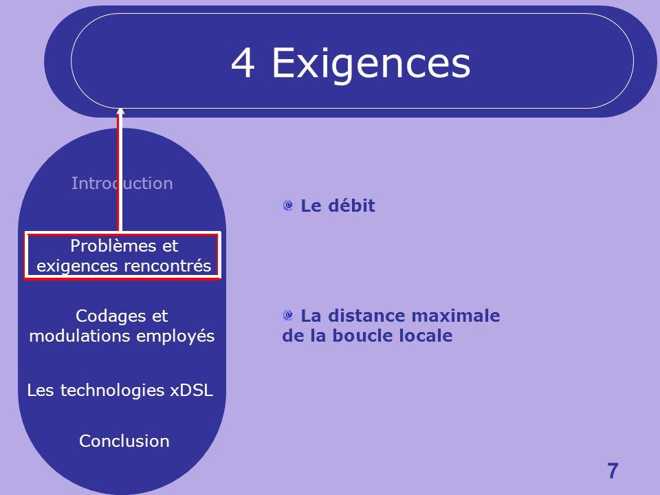7 Introduction Problèmes et exigences rencontrés Codages et modulations employés Les technologies xDSL Conclusion Le débit La distance maximale de la boucle locale 4 Exigences