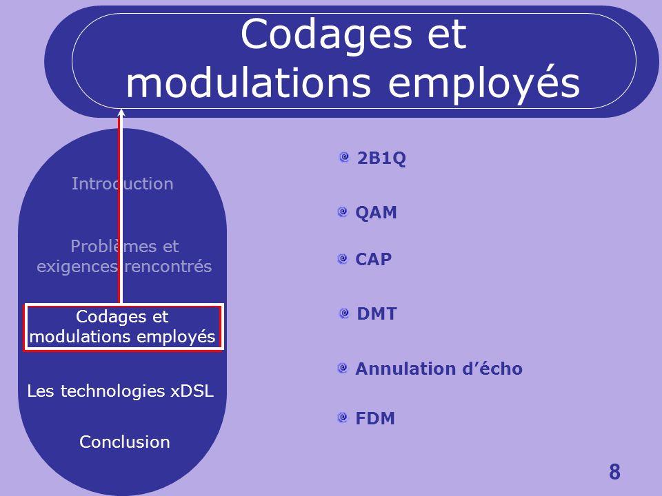 8 Introduction Problèmes et exigences rencontrés Codages et modulations employés Les technologies xDSL Conclusion 2B1Q QAM CAP DMT Annulation décho FDM Codages et modulations employés