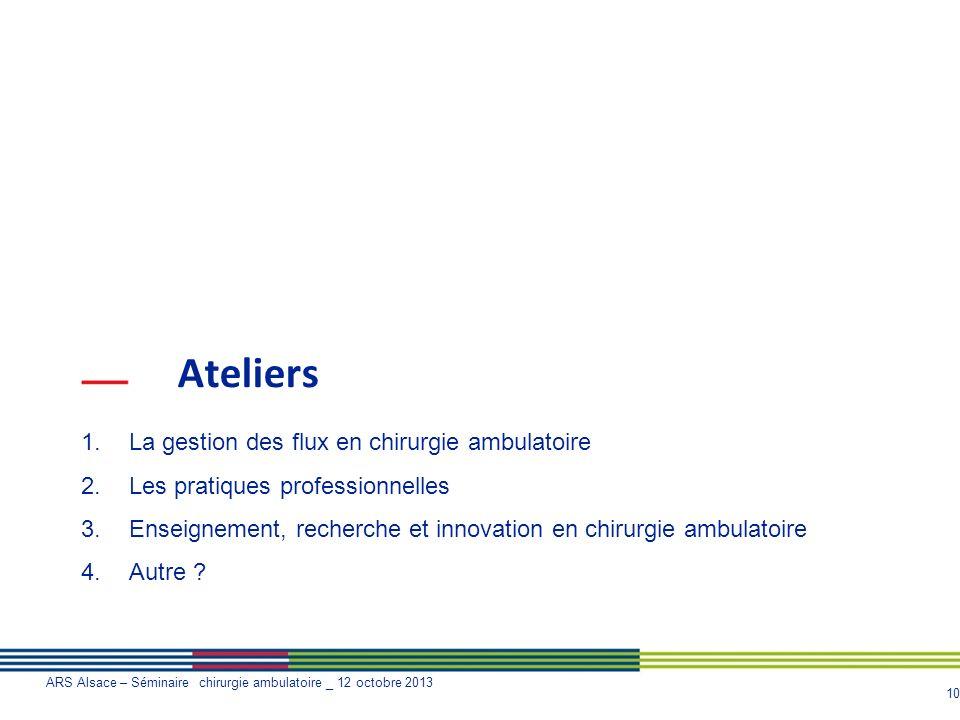 10 ARS Alsace – Séminaire chirurgie ambulatoire _ 12 octobre 2013 Ateliers 1.La gestion des flux en chirurgie ambulatoire 2.Les pratiques professionne