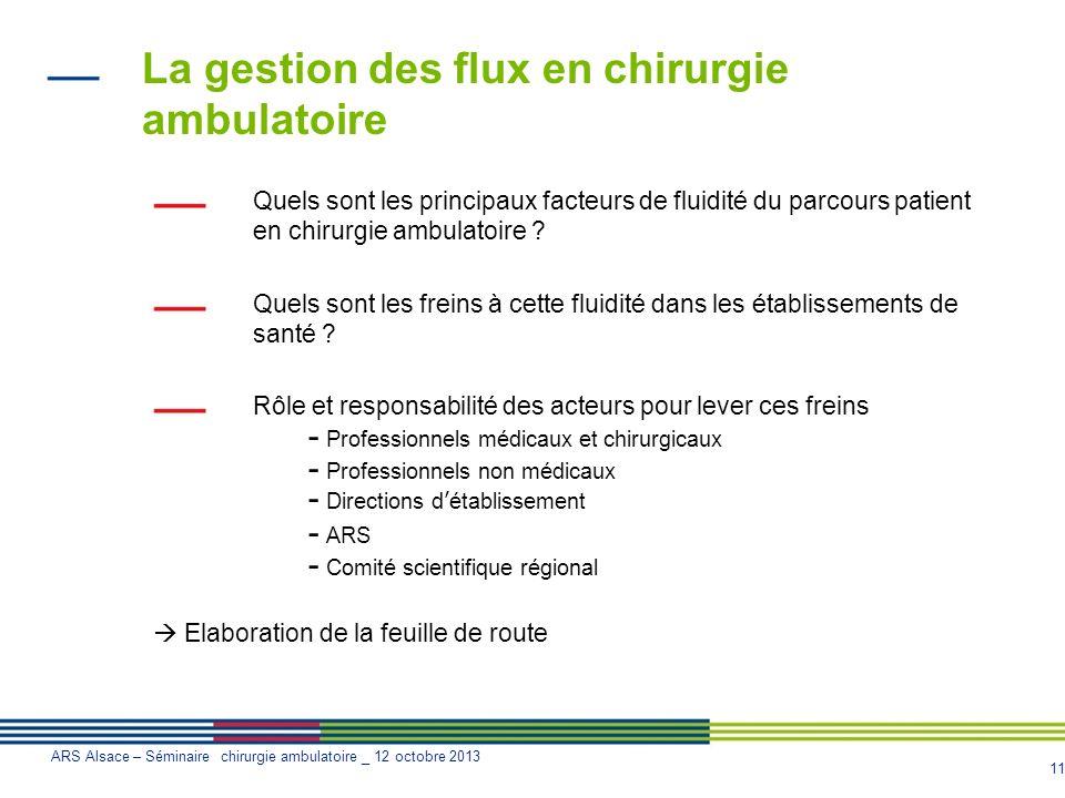 11 ARS Alsace – Séminaire chirurgie ambulatoire _ 12 octobre 2013 La gestion des flux en chirurgie ambulatoire Quels sont les principaux facteurs de f