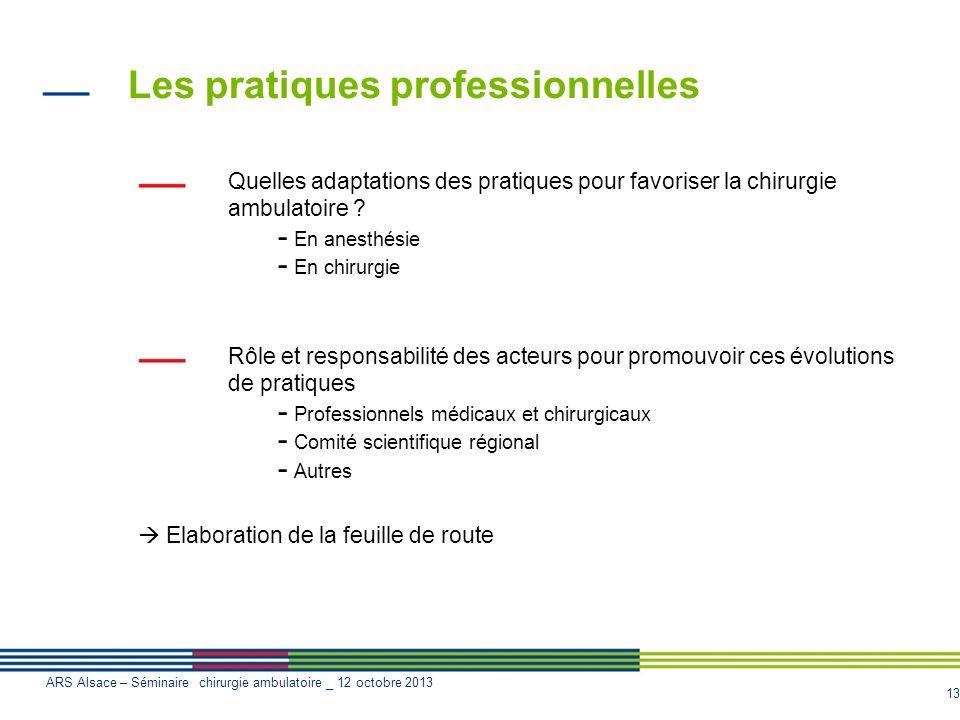 13 ARS Alsace – Séminaire chirurgie ambulatoire _ 12 octobre 2013 Les pratiques professionnelles Quelles adaptations des pratiques pour favoriser la c