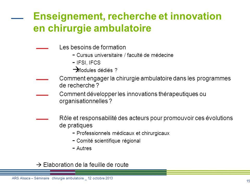 15 ARS Alsace – Séminaire chirurgie ambulatoire _ 12 octobre 2013 Enseignement, recherche et innovation en chirurgie ambulatoire Les besoins de format