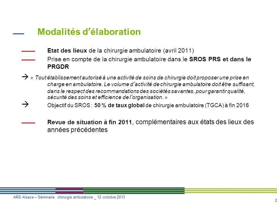 2 ARS Alsace – Séminaire chirurgie ambulatoire _ 12 octobre 2013 Modalités délaboration Etat des lieux de la chirurgie ambulatoire (avril 2011) Prise