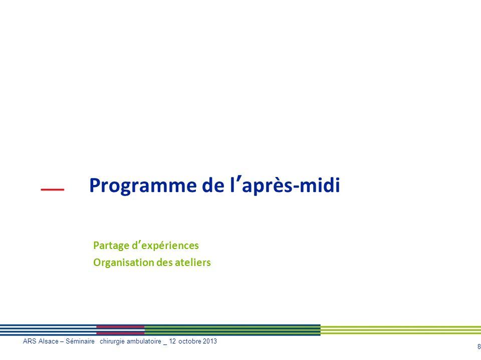 8 ARS Alsace – Séminaire chirurgie ambulatoire _ 12 octobre 2013 Programme de laprès-midi Partage dexpériences Organisation des ateliers