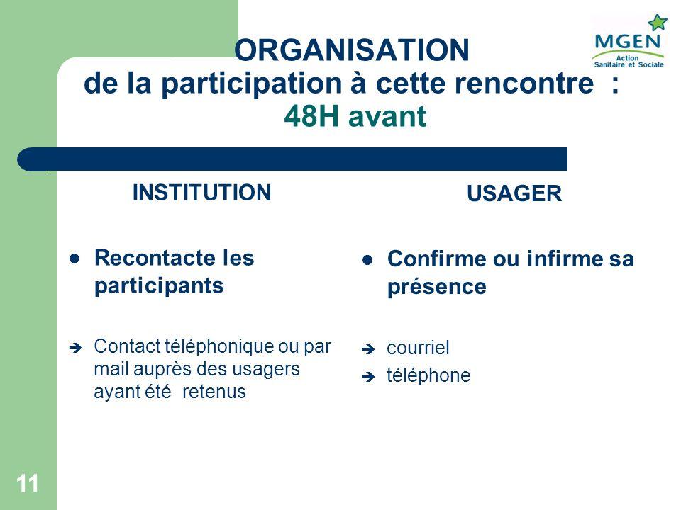 11 ORGANISATION de la participation à cette rencontre : 48H avant INSTITUTION Recontacte les participants Contact téléphonique ou par mail auprès des