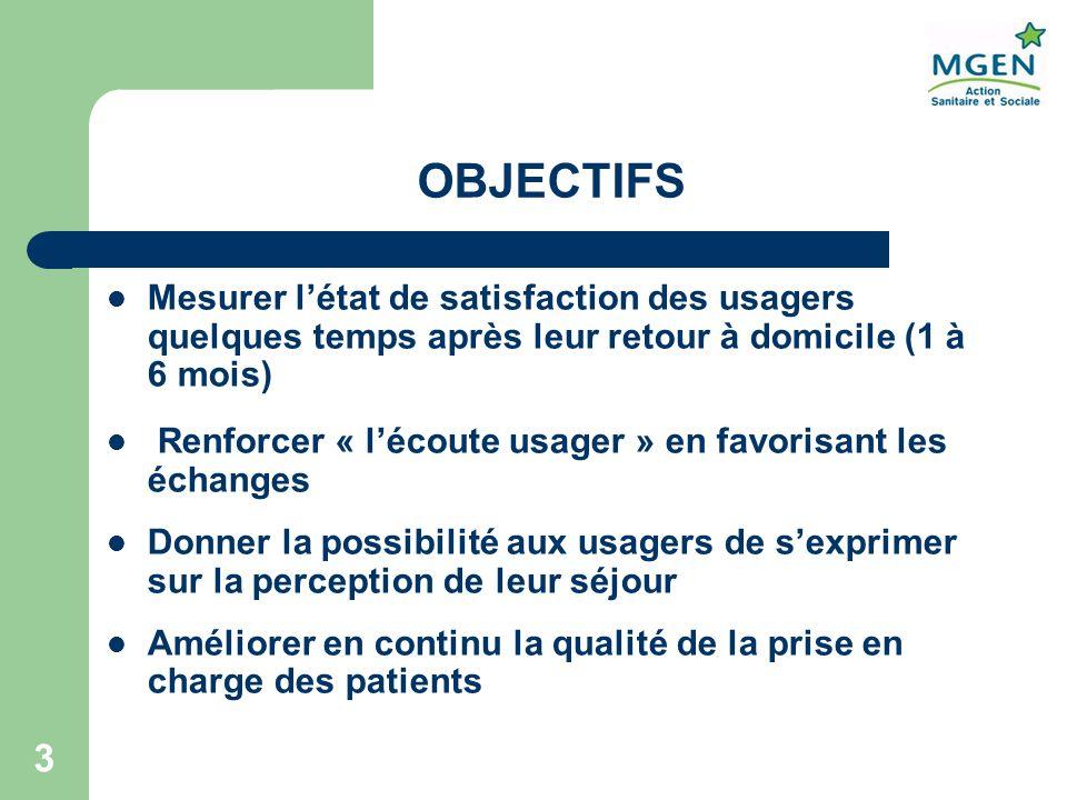 3 OBJECTIFS Mesurer létat de satisfaction des usagers quelques temps après leur retour à domicile (1 à 6 mois) Renforcer « lécoute usager » en favoris