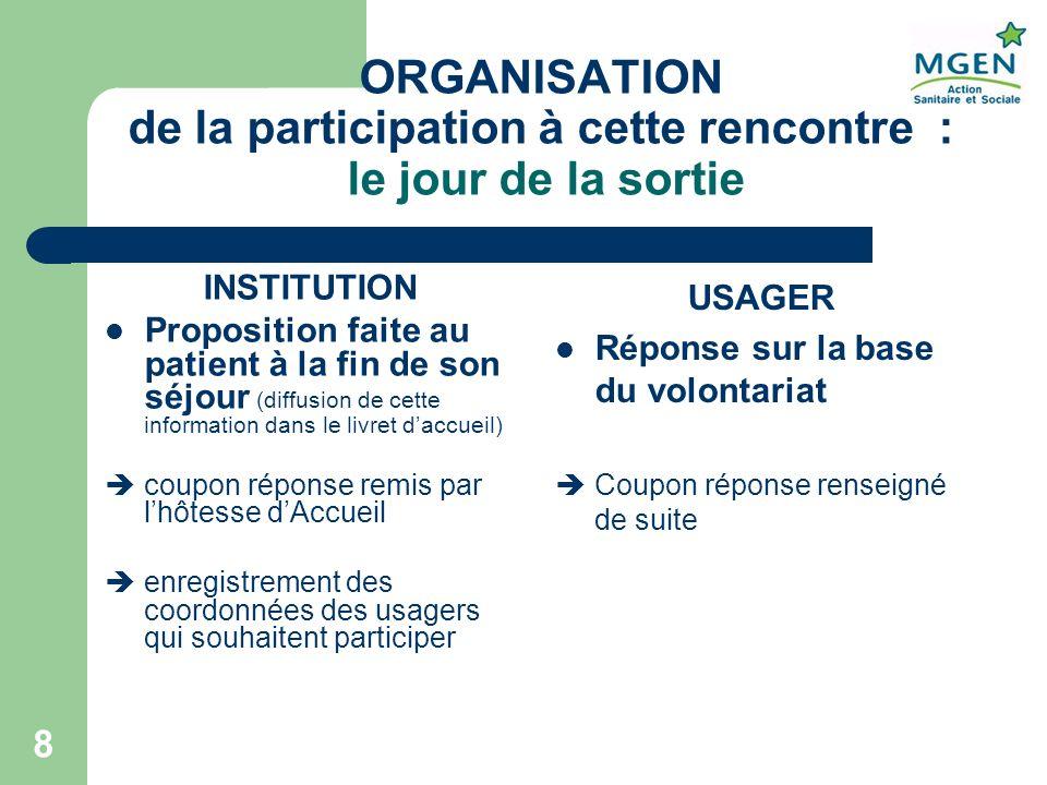 8 ORGANISATION de la participation à cette rencontre : le jour de la sortie INSTITUTION Proposition faite au patient à la fin de son séjour (diffusion