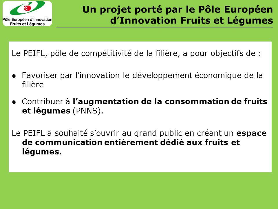 Le PEIFL, pôle de compétitivité de la filière, a pour objectifs de : Favoriser par linnovation le développement économique de la filière Contribuer à