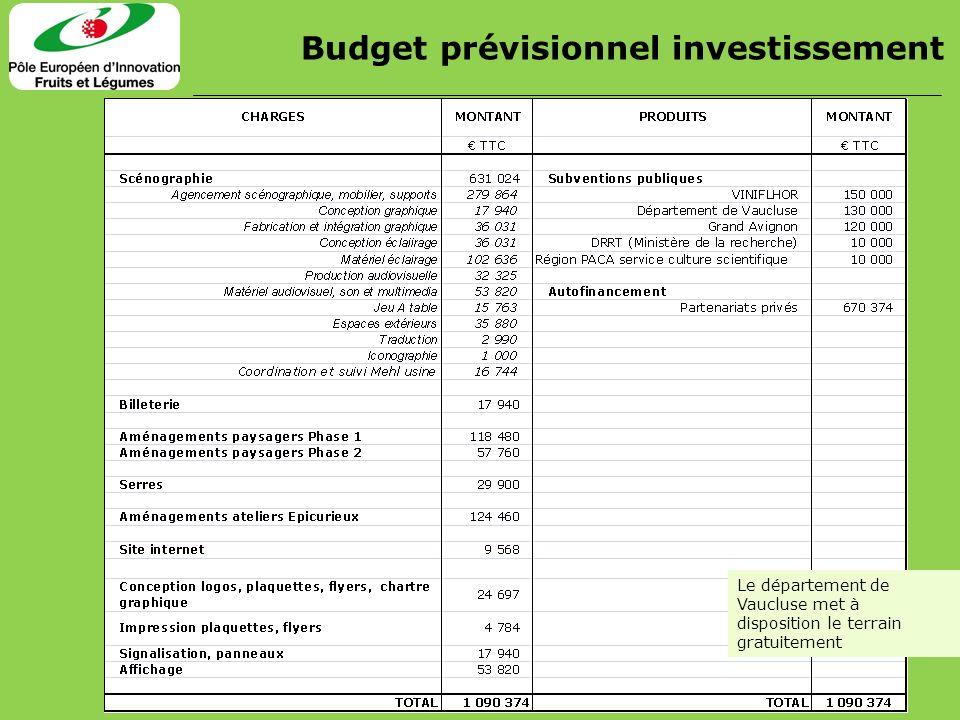 Budget prévisionnel investissement Le département de Vaucluse met à disposition le terrain gratuitement