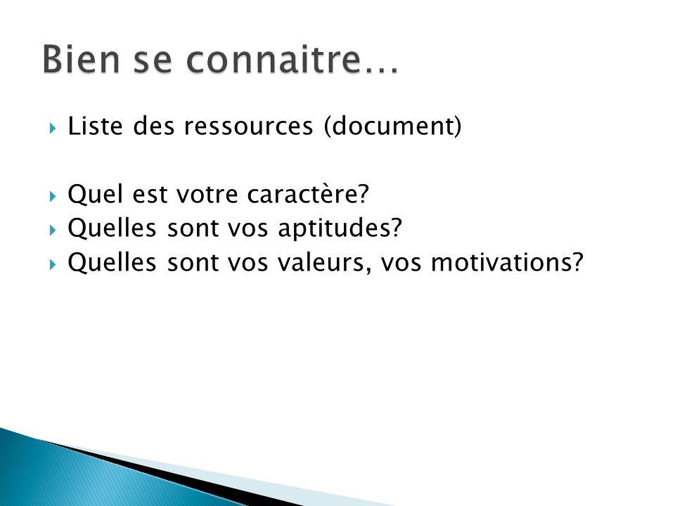 Liste des ressources (document) Quel est votre caractère? Quelles sont vos aptitudes? Quelles sont vos valeurs, vos motivations?