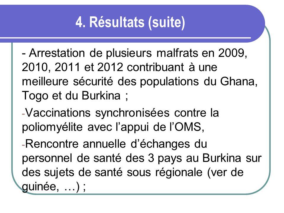4. Résultats (suite) - Arrestation de plusieurs malfrats en 2009, 2010, 2011 et 2012 contribuant à une meilleure sécurité des populations du Ghana, To
