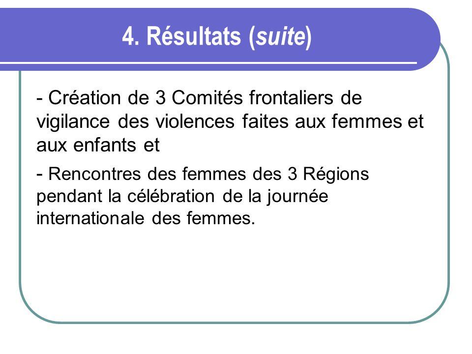 4. Résultats ( suite ) - Création de 3 Comités frontaliers de vigilance des violences faites aux femmes et aux enfants et - Rencontres des femmes des
