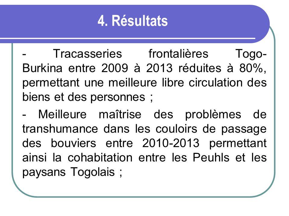 4. Résultats - Tracasseries frontalières Togo- Burkina entre 2009 à 2013 réduites à 80%, permettant une meilleure libre circulation des biens et des p