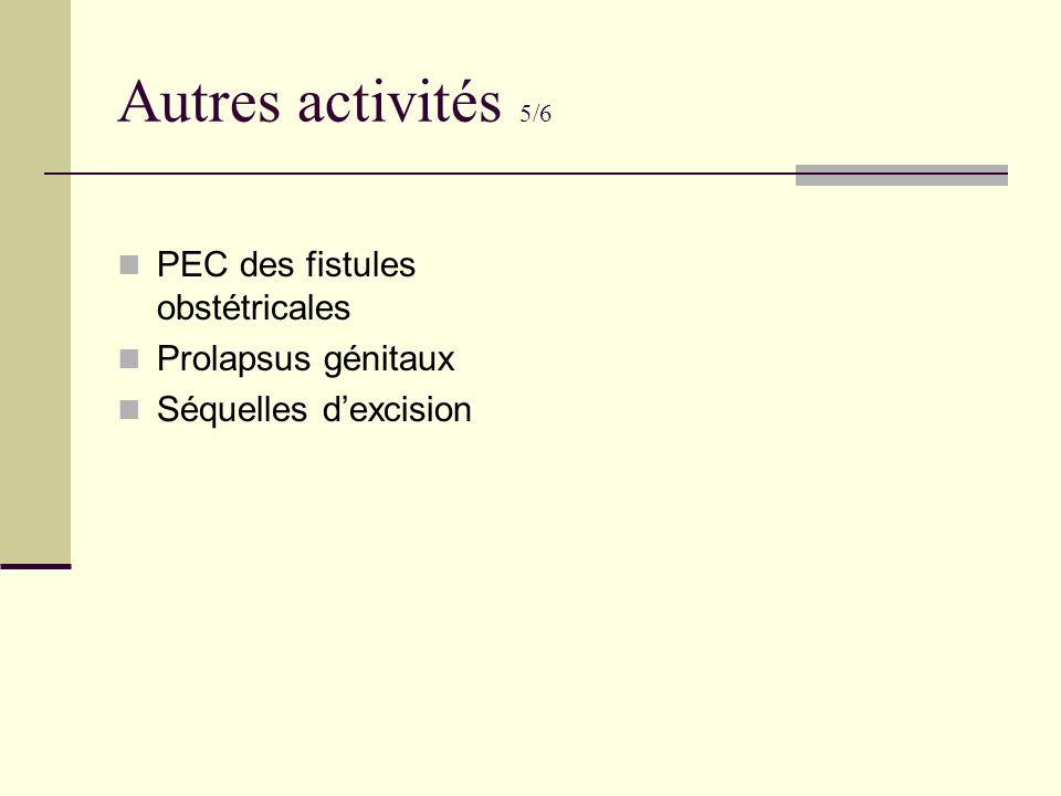 Autres activités 5/6 PEC des fistules obstétricales Prolapsus génitaux Séquelles dexcision