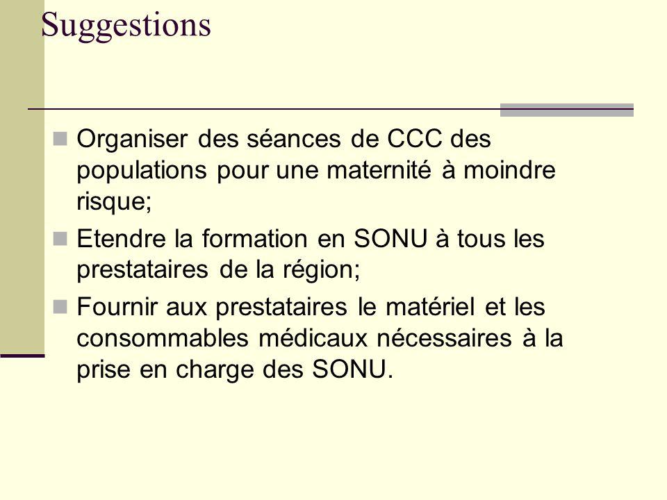 Suggestions Organiser des séances de CCC des populations pour une maternité à moindre risque; Etendre la formation en SONU à tous les prestataires de