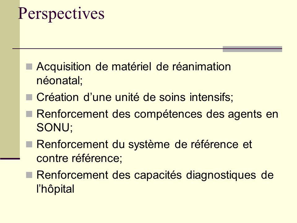 Perspectives Acquisition de matériel de réanimation néonatal; Création dune unité de soins intensifs; Renforcement des compétences des agents en SONU;