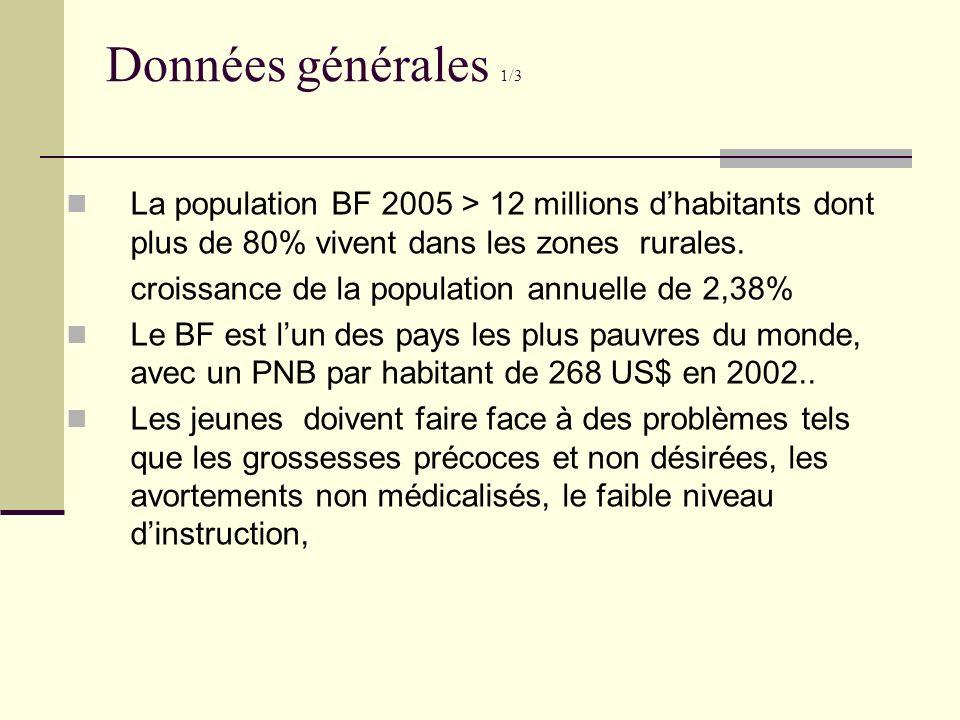 Données générales 1/3 La population BF 2005 > 12 millions dhabitants dont plus de 80% vivent dans les zones rurales. croissance de la population annue
