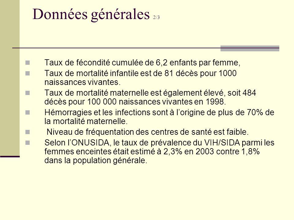 Données générales 2/3 Taux de fécondité cumulée de 6,2 enfants par femme, Taux de mortalité infantile est de 81 décès pour 1000 naissances vivantes. T