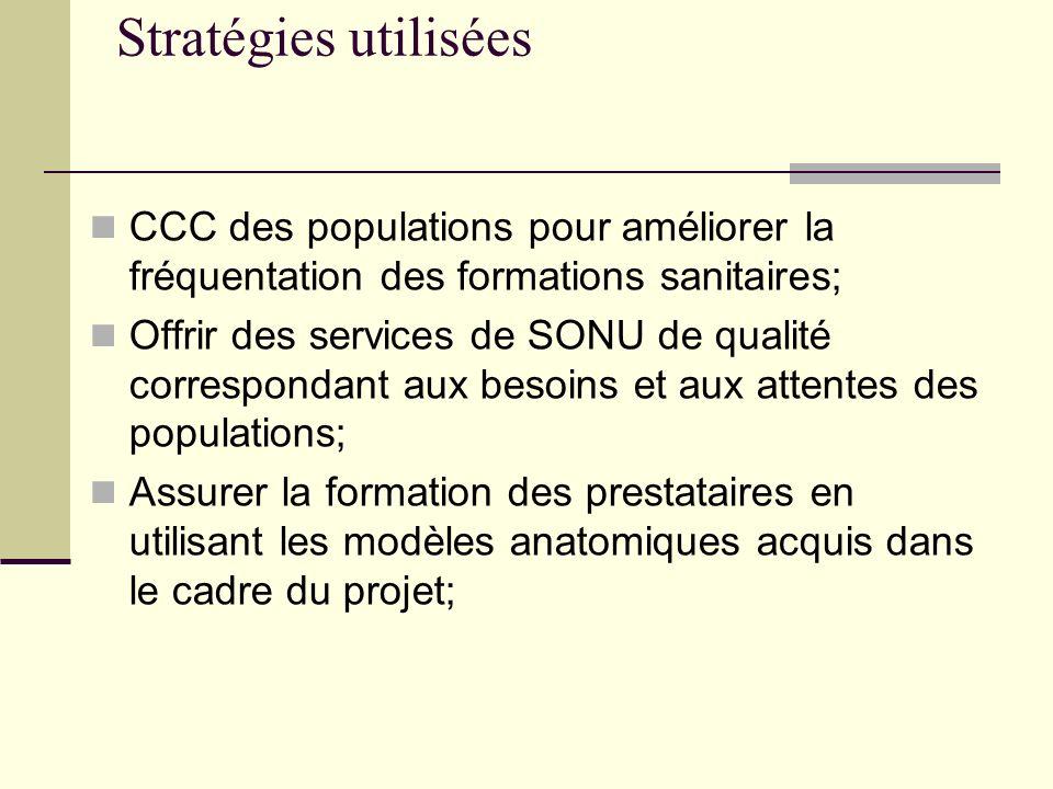 Stratégies utilisées CCC des populations pour améliorer la fréquentation des formations sanitaires; Offrir des services de SONU de qualité corresponda