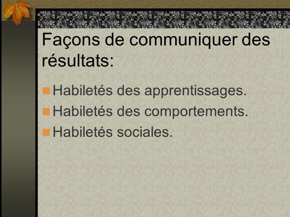 Façons de communiquer des résultats: Habiletés des apprentissages.