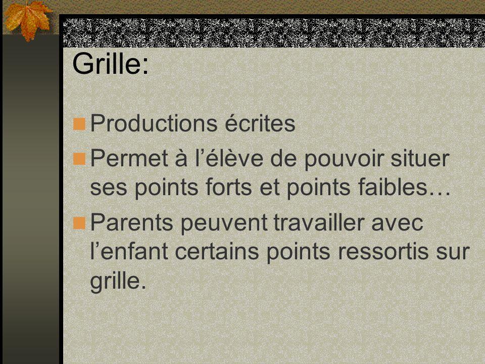 Grille: Productions écrites Permet à lélève de pouvoir situer ses points forts et points faibles… Parents peuvent travailler avec lenfant certains points ressortis sur grille.