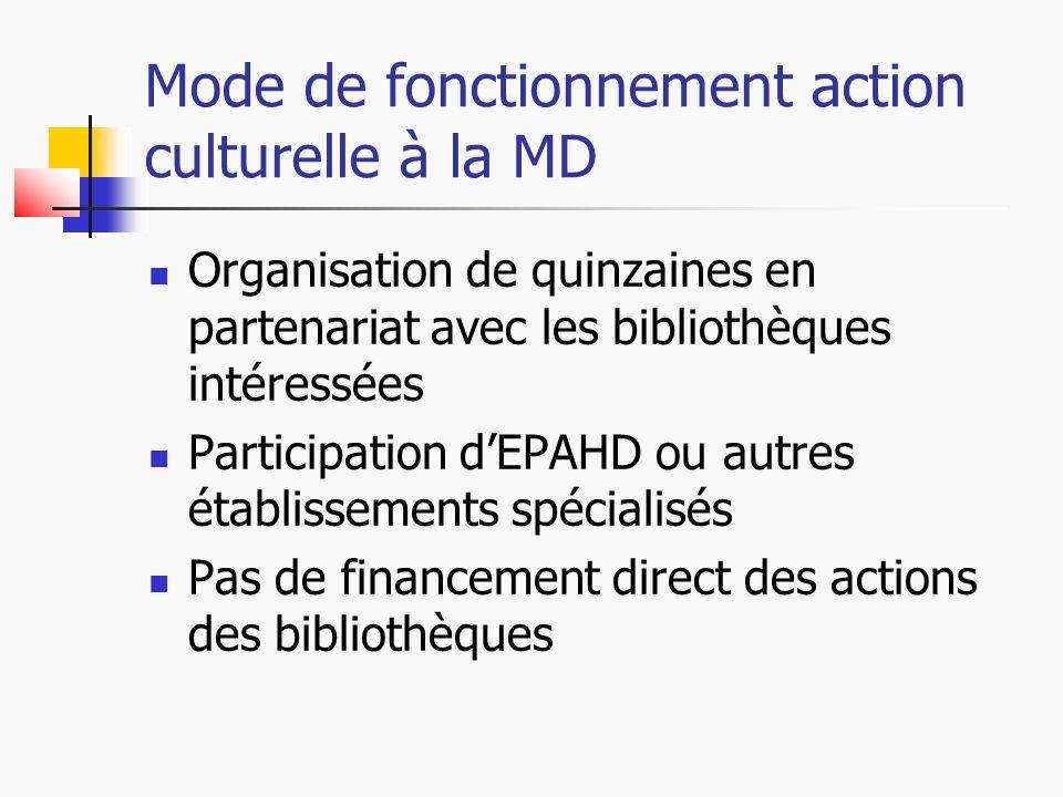 Mode de fonctionnement action culturelle à la MD Organisation de quinzaines en partenariat avec les bibliothèques intéressées Participation dEPAHD ou autres établissements spécialisés Pas de financement direct des actions des bibliothèques