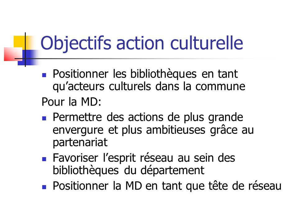 Conférences, sexe et vidéos Lecture de textes érotiques du 16e siècle (Nicolas Raccah 2 spectacles humoristiques en alsacien