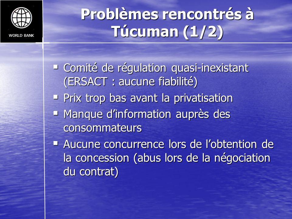 Problèmes rencontrés à Túcuman (1/2) Comité de régulation quasi-inexistant (ERSACT : aucune fiabilité) Comité de régulation quasi-inexistant (ERSACT :