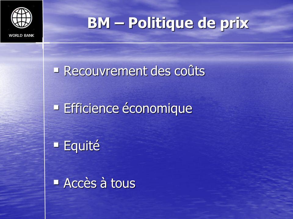 BM – Politique de prix Recouvrement des coûts Recouvrement des coûts Efficience économique Efficience économique Equité Equité Accès à tous Accès à to