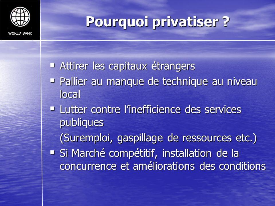 Pourquoi privatiser ? Attirer les capitaux étrangers Attirer les capitaux étrangers Pallier au manque de technique au niveau local Pallier au manque d