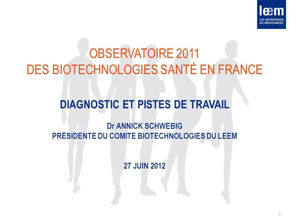 OBSERVATOIRE 2011 DES BIOTECHNOLOGIES SANTÉ EN FRANCE DIAGNOSTIC ET PISTES DE TRAVAIL Dr ANNICK SCHWEBIG PRÉSIDENTE DU COMITE BIOTECHNOLOGIES DU LEEM 27 JUIN 2012 1