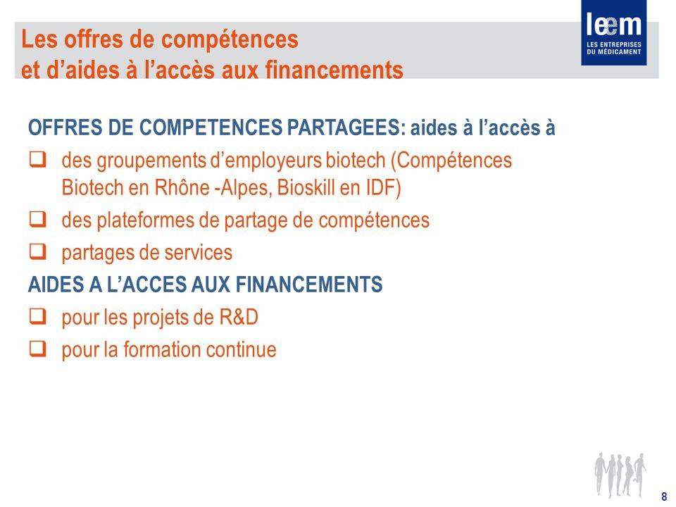 8 Les offres de compétences et daides à laccès aux financements OFFRES DE COMPETENCES PARTAGEES: aides à laccès à des groupements demployeurs biotech (Compétences Biotech en Rhône -Alpes, Bioskill en IDF) des plateformes de partage de compétences partages de services AIDES A LACCES AUX FINANCEMENTS pour les projets de R&D pour la formation continue