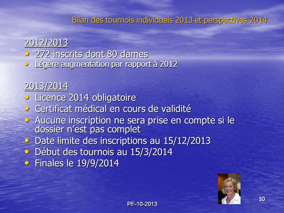 PF-10-2013 Bilan des tournois individuels 2013 et perspectives 2014 2012/2013 272 inscrits dont 80 dames 272 inscrits dont 80 dames Légère augmentatio