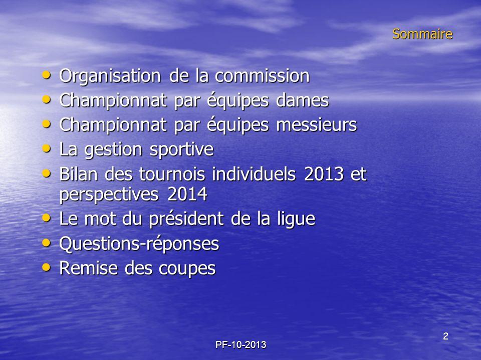 PF-10-2013 Sommaire Organisation de la commission Organisation de la commission Championnat par équipes dames Championnat par équipes dames Championna