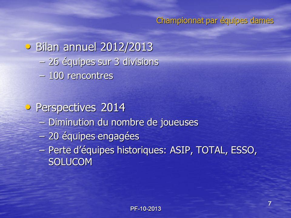 PF-10-2013 Championnat par équipes dames Bilan annuel 2012/2013 Bilan annuel 2012/2013 –26 équipes sur 3 divisions –100 rencontres Perspectives 2014 P