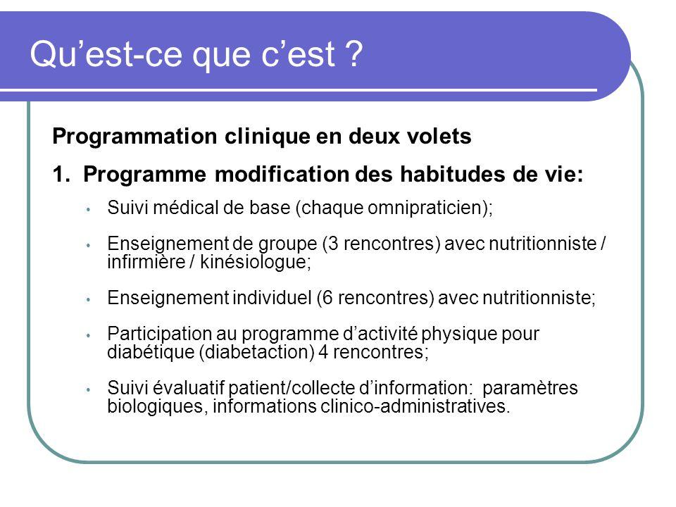 Programmation clinique en deux volets 1. Programme modification des habitudes de vie: Suivi médical de base (chaque omnipraticien); Enseignement de gr