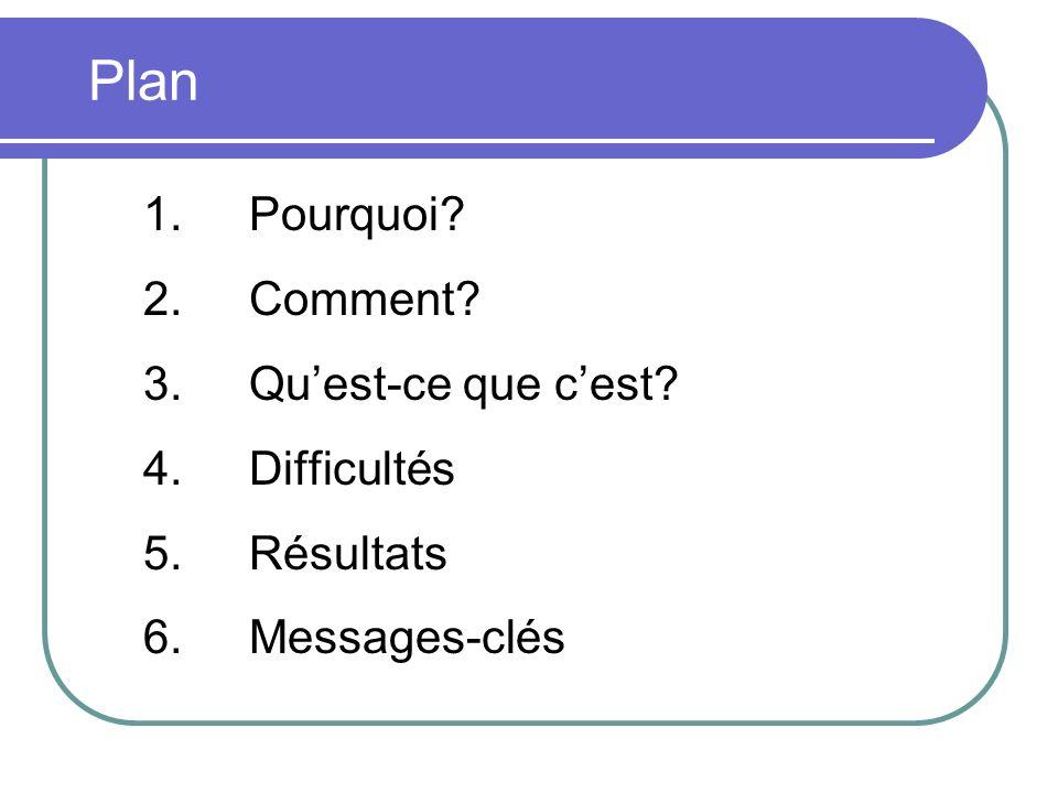1.Pourquoi? 2.Comment? 3.Quest-ce que cest? 4.Difficultés 5.Résultats 6.Messages-clés Plan