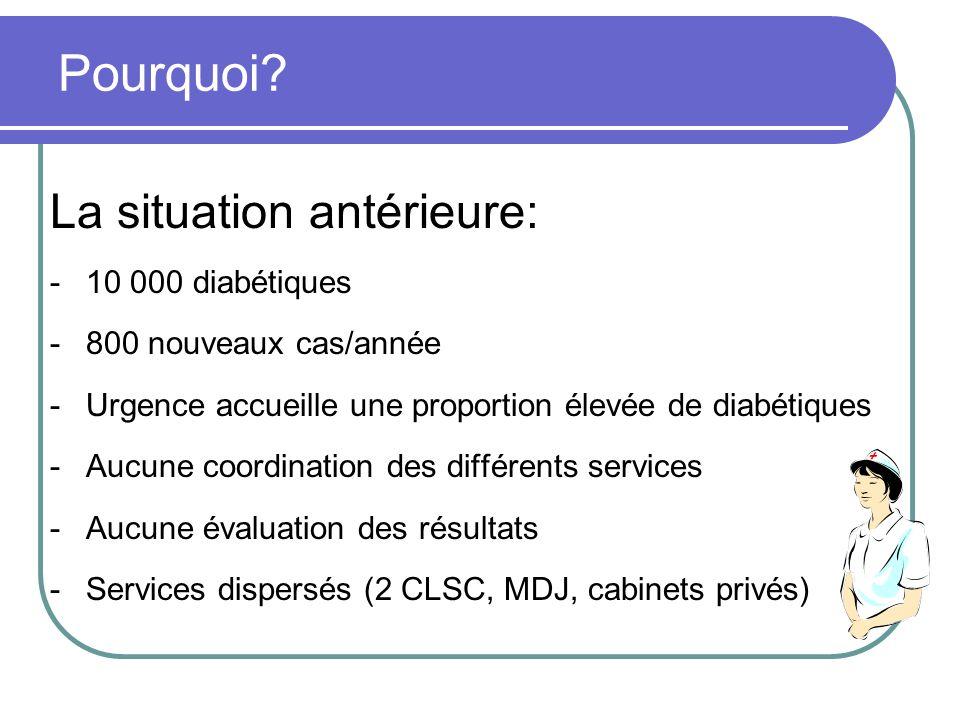 LAssociation Canadienne du Diabète Recommandations (2003) prodigués par une équipe multi- et interdisciplinaire 1.