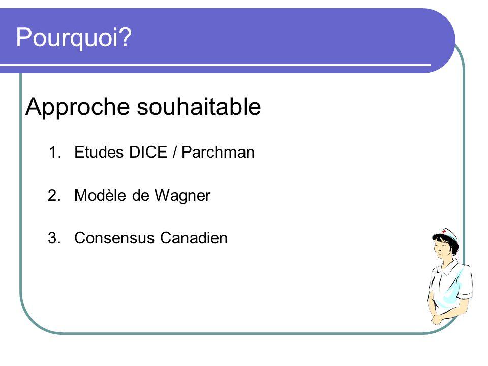 Approche souhaitable 1.Etudes DICE / Parchman 2.Modèle de Wagner 3.Consensus Canadien Pourquoi?