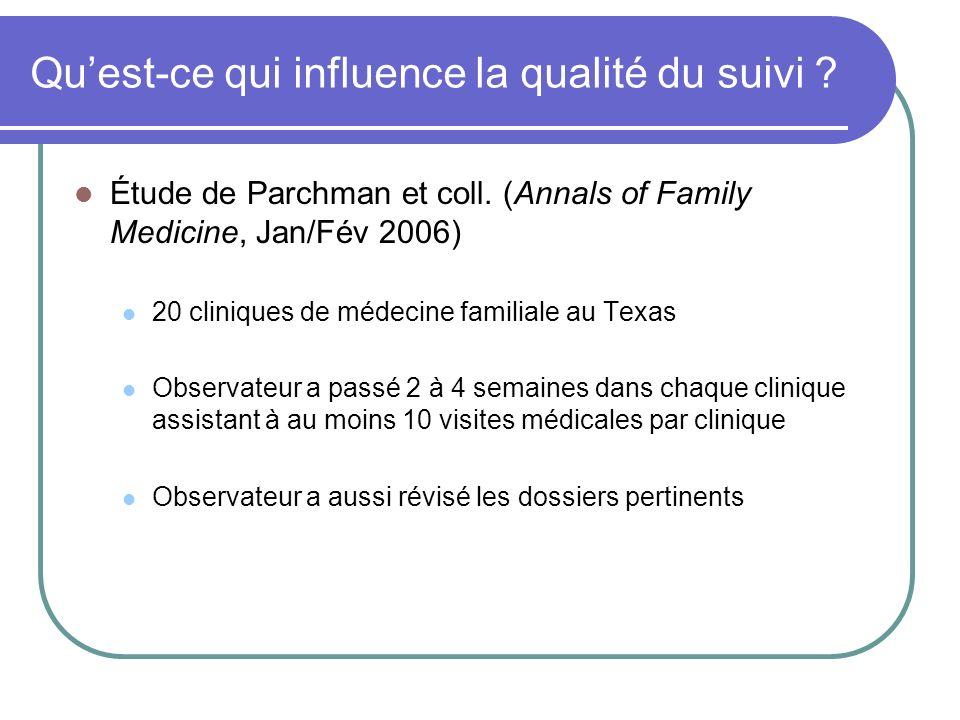 Quest-ce qui influence la qualité du suivi ? Étude de Parchman et coll. (Annals of Family Medicine, Jan/Fév 2006) 20 cliniques de médecine familiale a