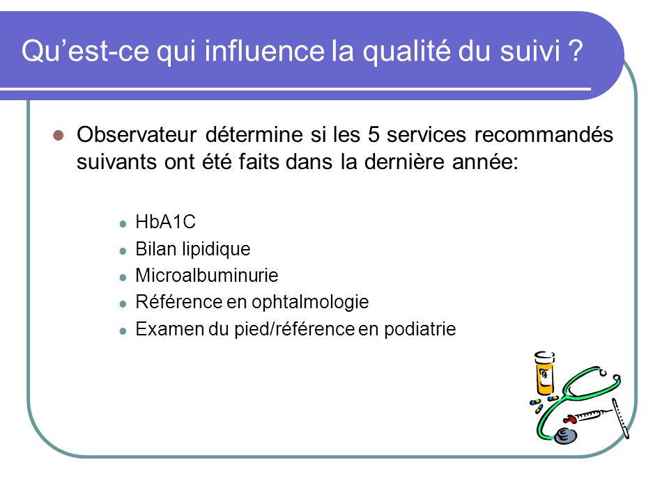 Quest-ce qui influence la qualité du suivi ? Observateur détermine si les 5 services recommandés suivants ont été faits dans la dernière année: HbA1C