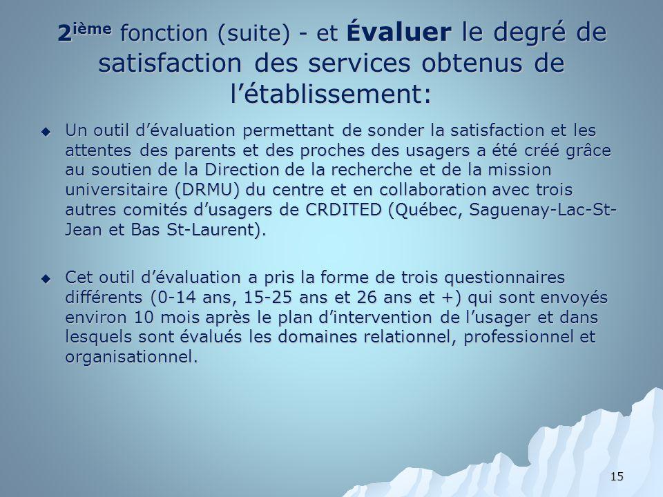 2 ième fonction (suite) - et É valuer le degré de satisfaction des services obtenus de létablissement: Un outil dévaluation permettant de sonder la sa